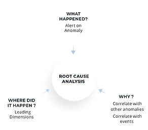 autonomous-detection-correlate-hero.png