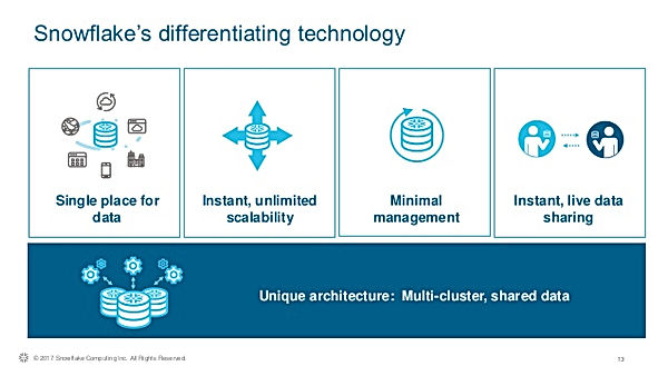 simplifying-your-journey-to-the-cloud-th