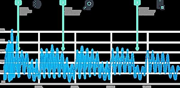 autonomous-detection-analyze-hero.png