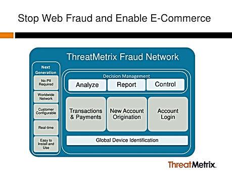 threatmetrix-fraud-network-presentation-