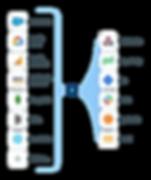 Integrations_v3.png