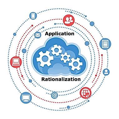 application-rationalization-process.jpg