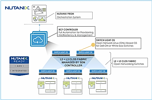 nutanixpartnerpage_graphic11.png