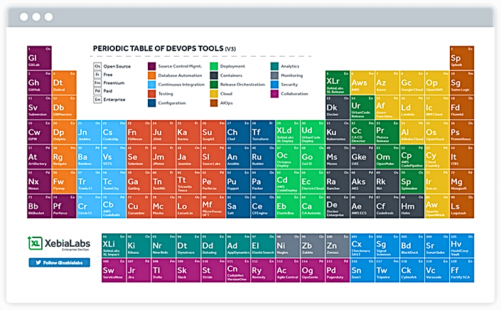 periodic-table-851x526.png