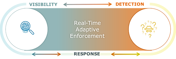 new-adaptive-arrows2-1024x344.png