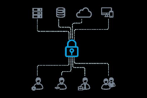 platform_enterprise-security-500x0_q100.