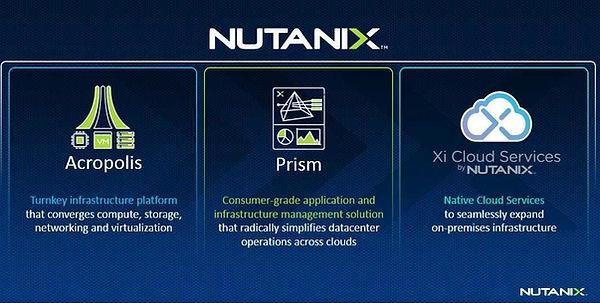 nutanix-hci-cluster-critical-services-co