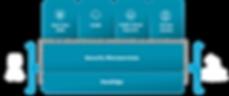 product-detail-platform-graphic-desktop.