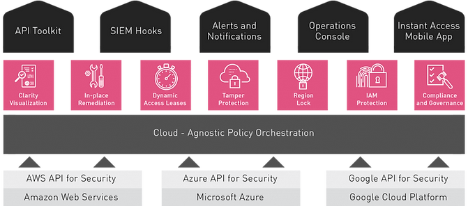 cloud network security.png