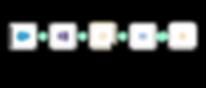 tray-drag-drop-21-9_4x.png