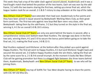 Unbeaten Pool Team in SLKPA League