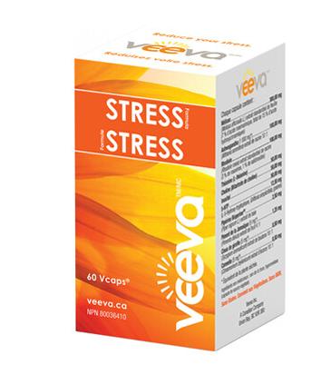 Stress Formula