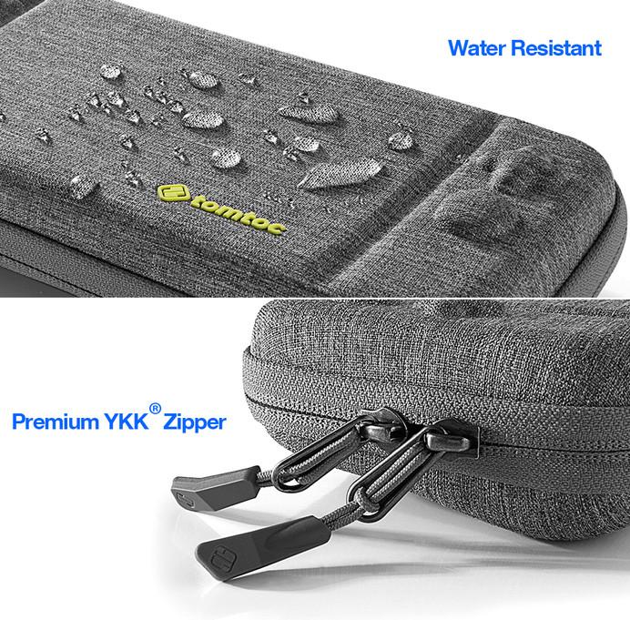 Water resistant & Premium YKK zip