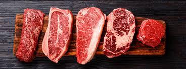 Ascensão da carne Premium no Brasil