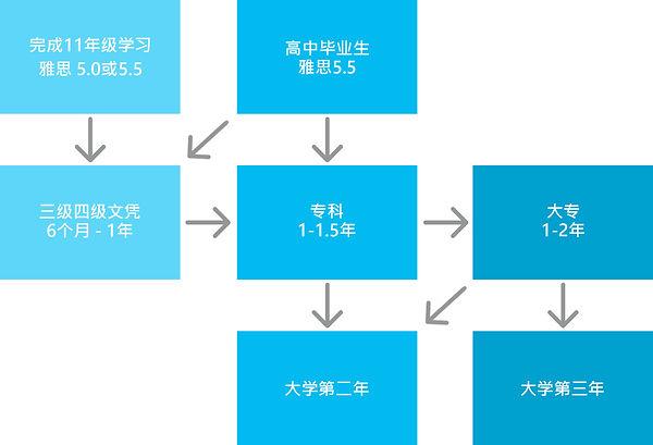 certi_ch.jpg