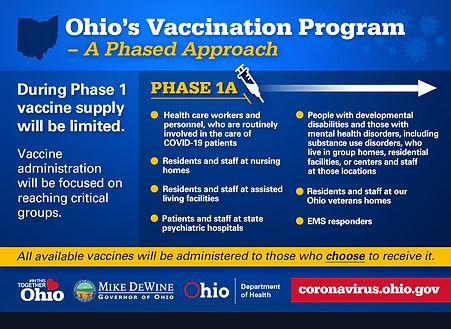 phase-1-vaccine-tw.jpg