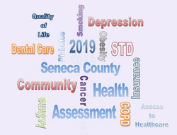 2019 Community Health Assessment