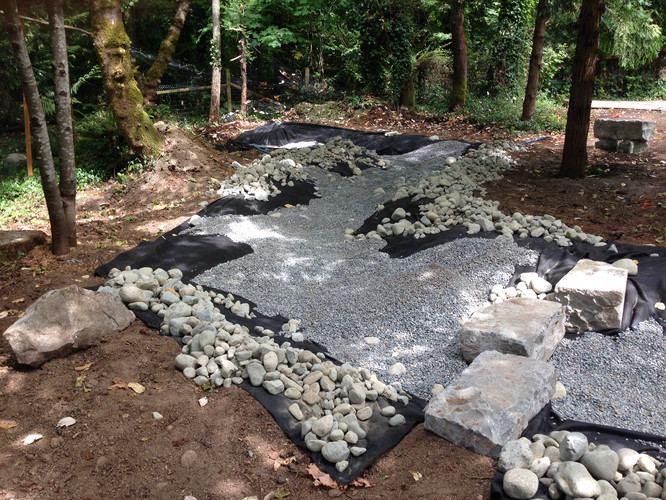Installation of dry stream with river rock and landscape rock bridge