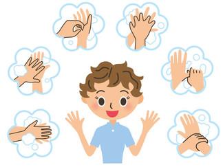 A Importância de Lavar as mão