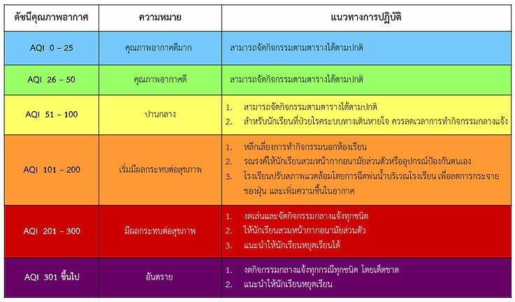 PM 2.5 Color.jpg