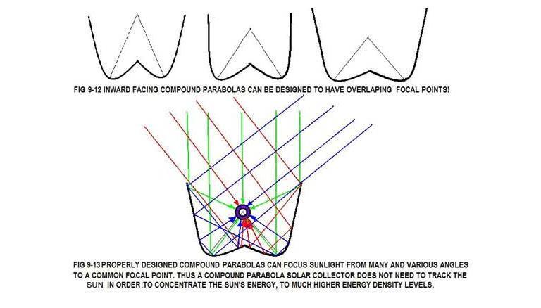 Perryman Trough Geometry