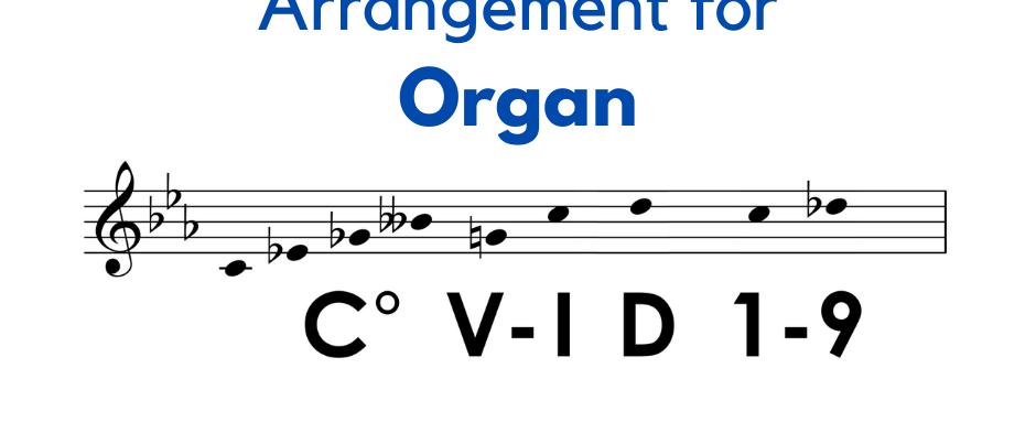 The COVID-19 Fugue - Organ Arrangement