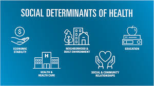 UHC's new cost containment strategy to address the SDoH