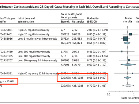 Journal Club: Association Between Corticosteroids and 28 Day All-Cause Mortality Among Critically Il