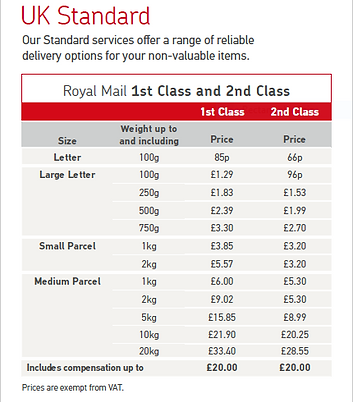 Royal Mail 2.PNG