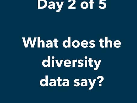 Where's the Diversity Data?
