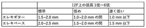 スクリーンショット 2019-05-23 15.40.22.png