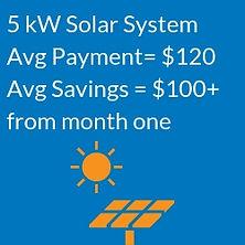elk grove solar panel cost.jpg