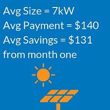 average discovery bay solar panel cost.p