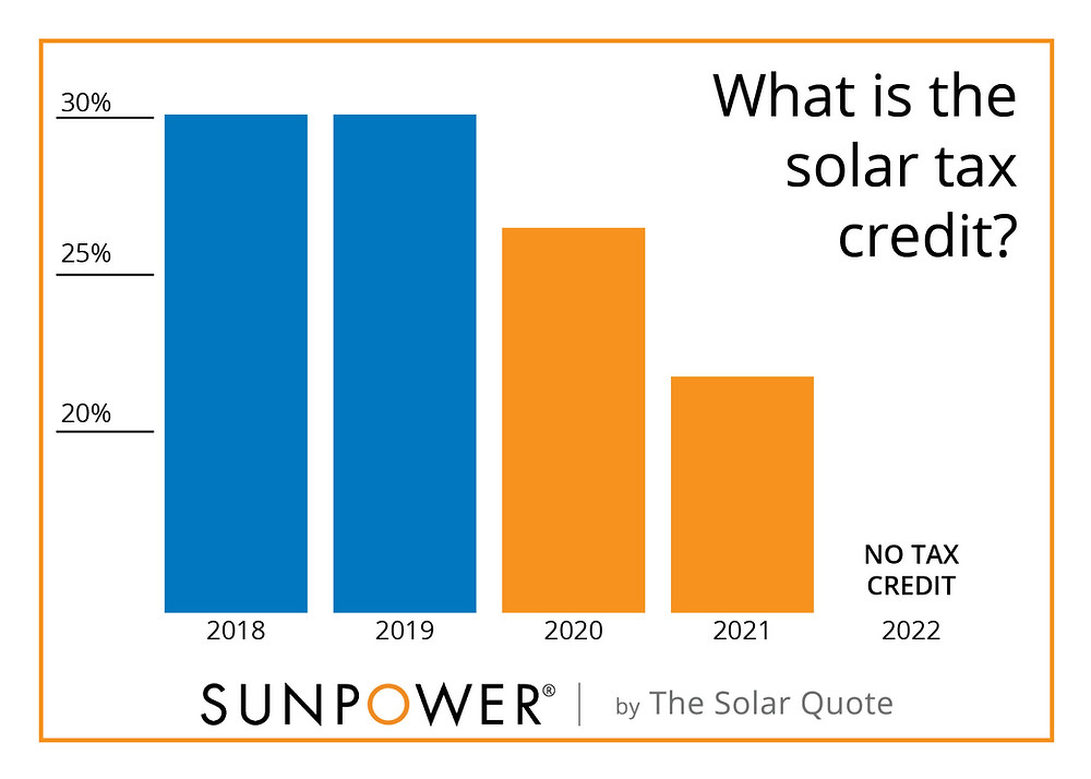 solar tax credit infographic