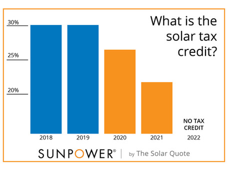 30% Solar Tax Credit | What Is It And How Much Can You Actually Save?