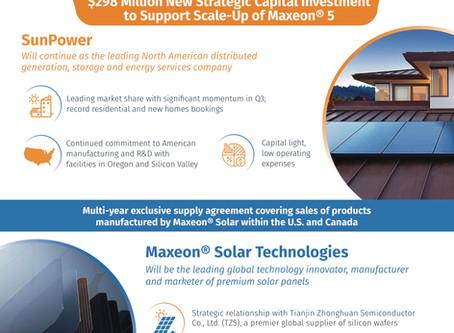 SunPower Spin's Off International Markets into New Company 'Maxeon Solar'