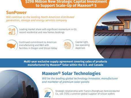 SunPower Spin's Off International Markets into New Company 'Maxeon Solar'