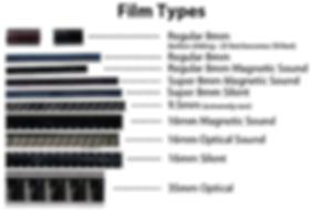 film pic types.png