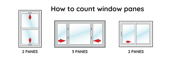 How to count windows