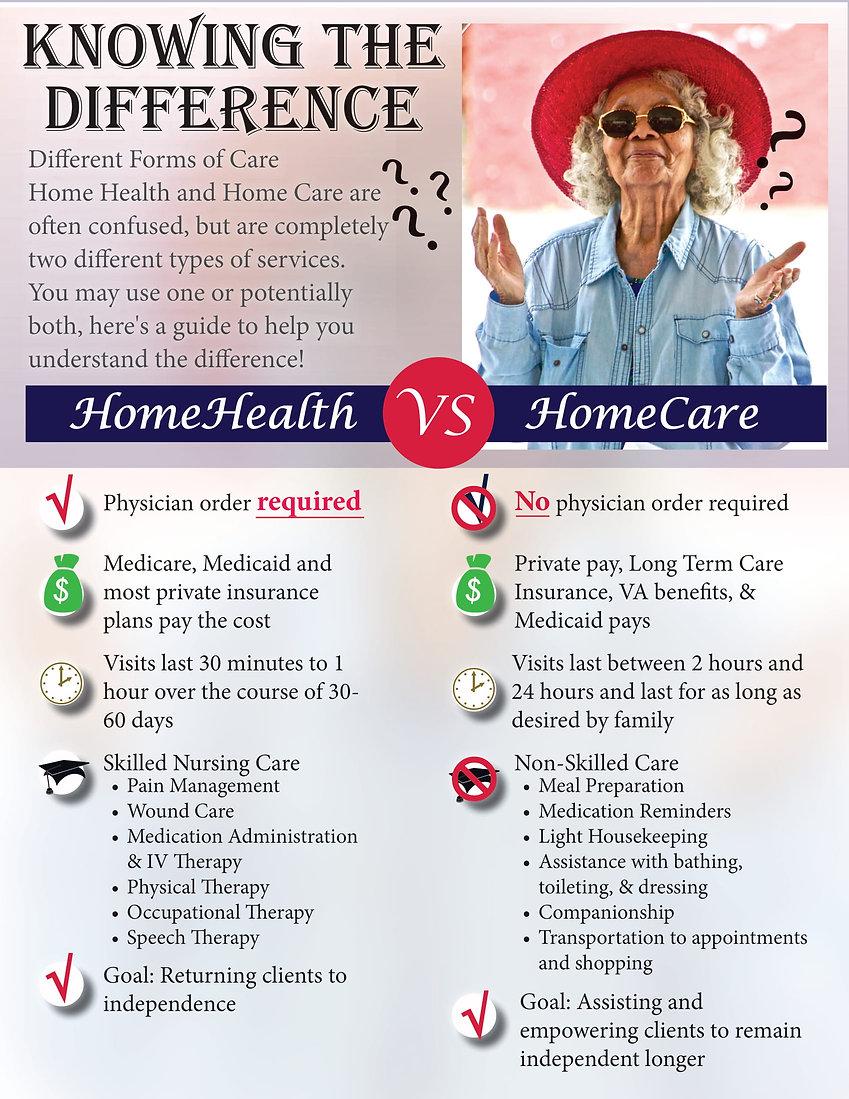 Home Health vs Home Care Tip Sheet-1.jpg
