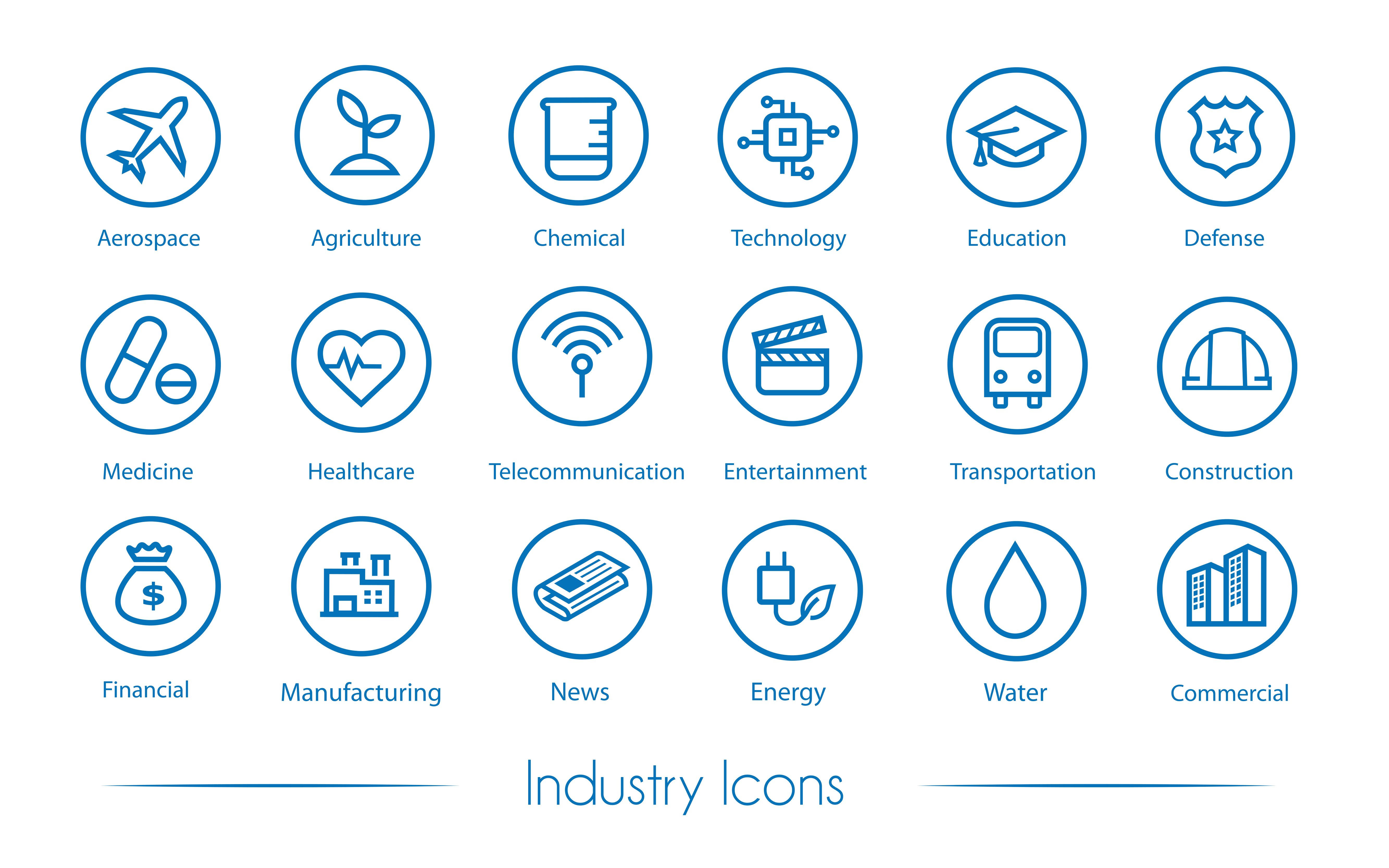 Industry compiled
