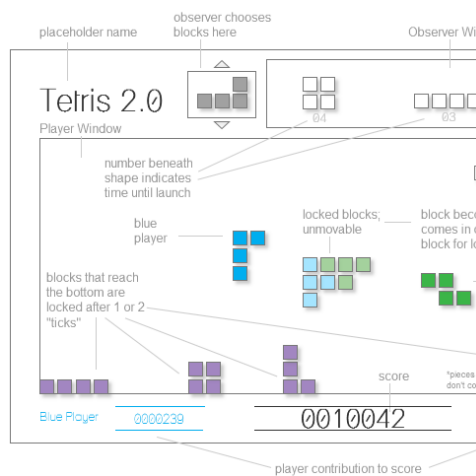 Designer's Tetris