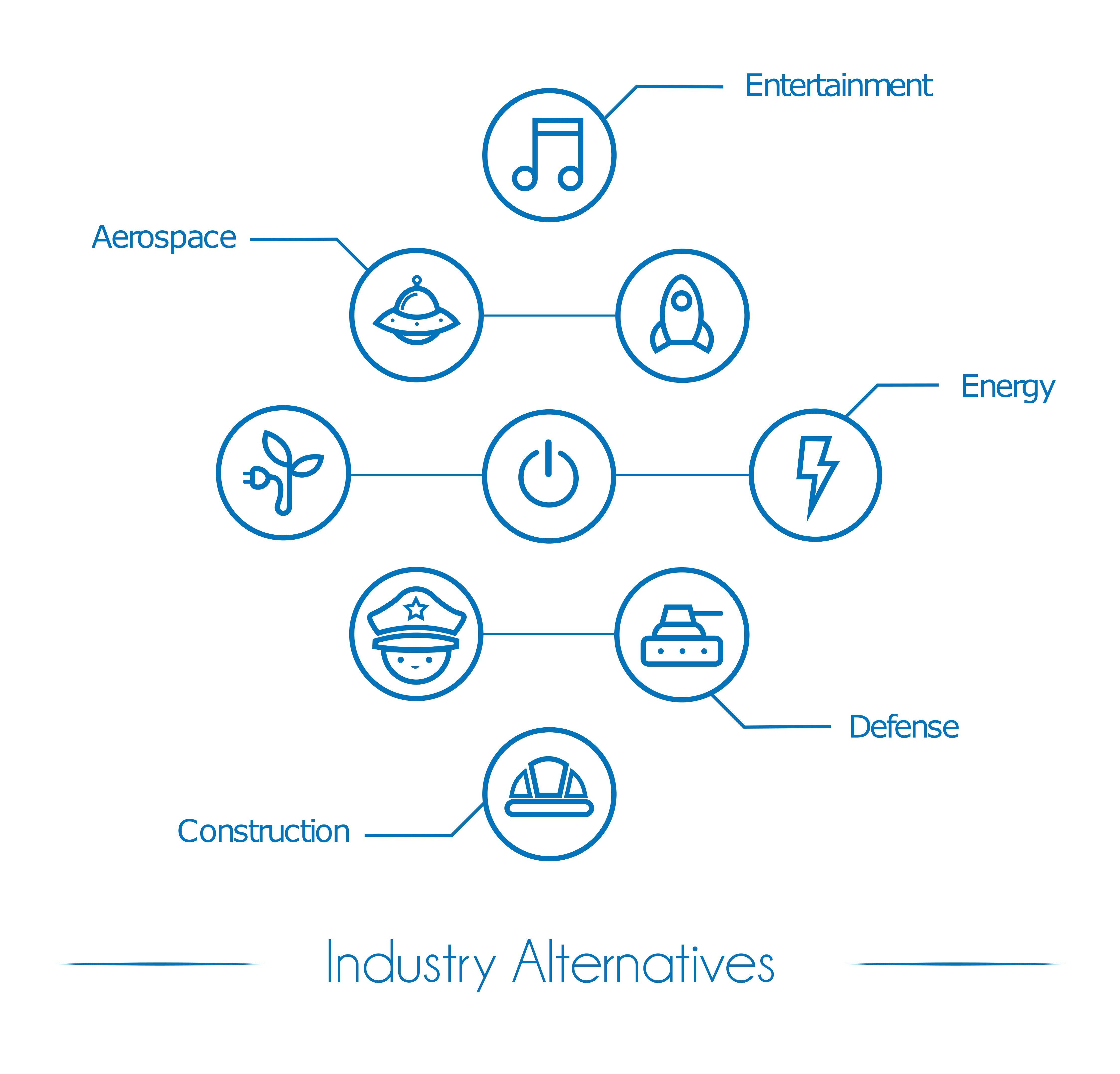 Industry compiled alternative