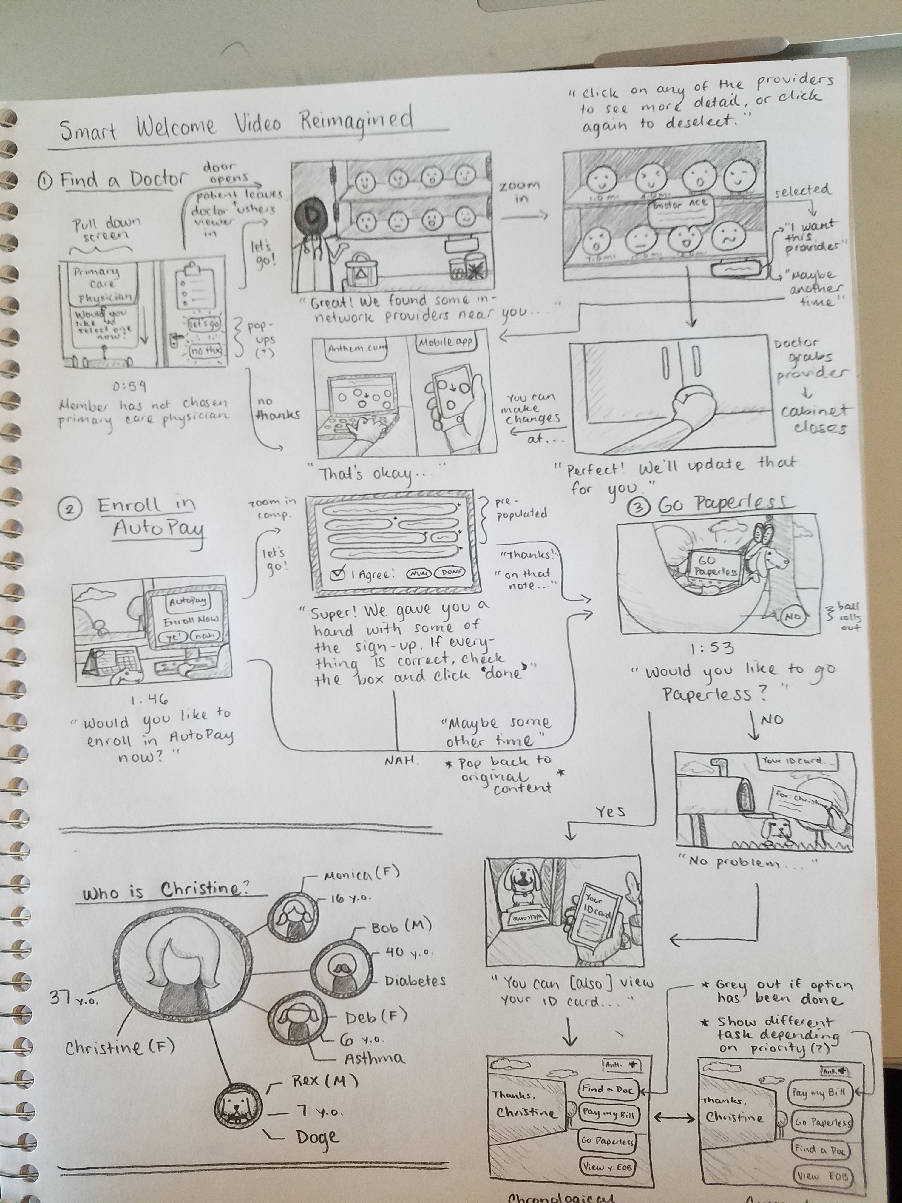Video Storyboard 1