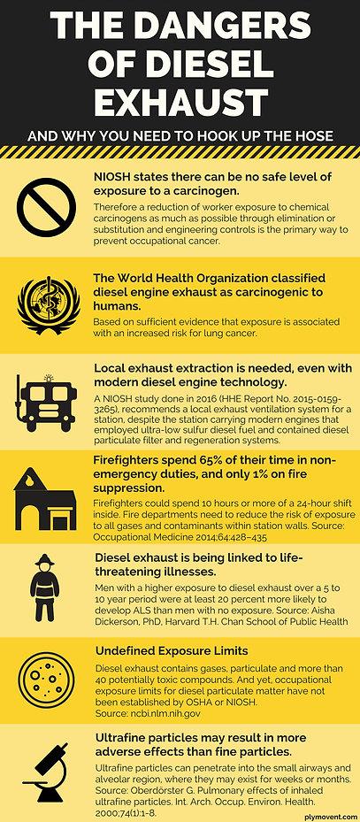 Plymovent_Diesel_Exhaust_Infographic.jpg
