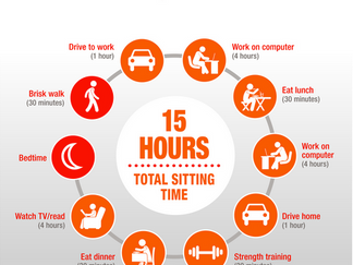 Sit Less, Live Longer