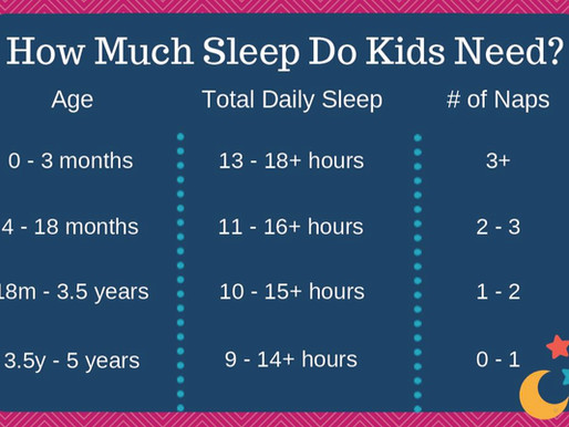 Answers to Some Common Sleep Questions