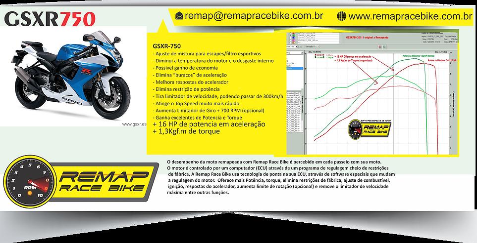 Remap de ECU | Brasil | LuckySoaresRaceBike