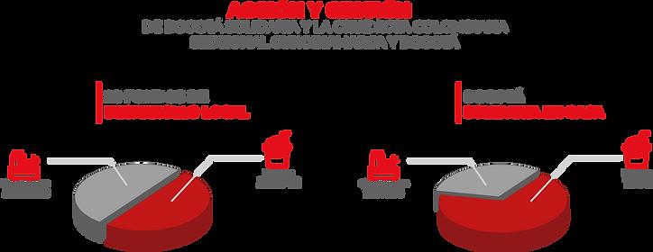 Bogotá solidaria.png