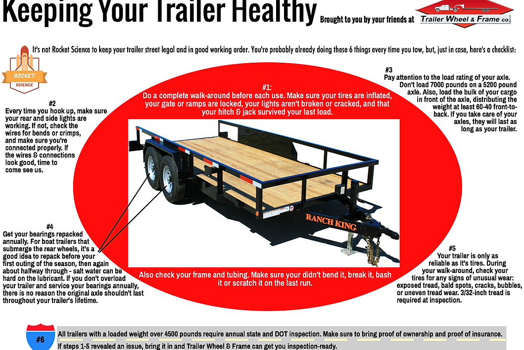 trailer wheel frame